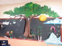 driggers gets new science wall murals driggers elementary school solar system mural science mural