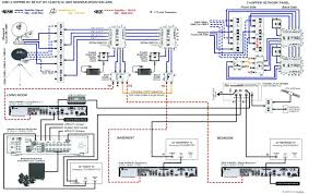 home theatre wiring diagram and bose home theatre wiring diagram