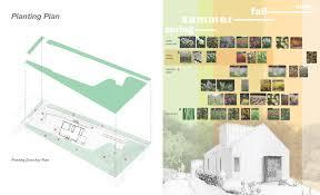 presentation at tn asla conference design build evaluate initiative