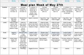 committed to get fit clean eating stripped week 2 meal plan and