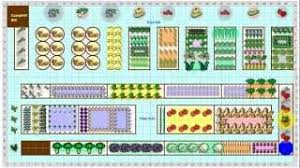 vegetable garden design layout pdf