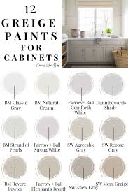 gray kitchen cabinet paint colors 17 gorgeous greige kitchen cabinets chrissy