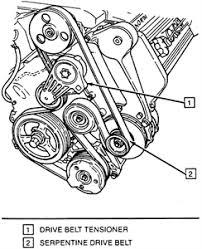2000 cadillac eldorado vacuum diagram wiring diagram simonand