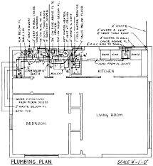 plan layout layout