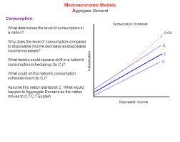 unit 3 3 macroeconomic models ppt download