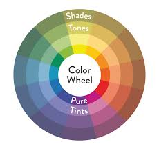 use the real color wheel color wheels color mixing and wheels