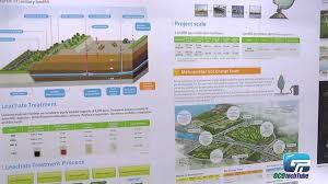 eco site ecotechtube sudokwon landfill site management corp youtube