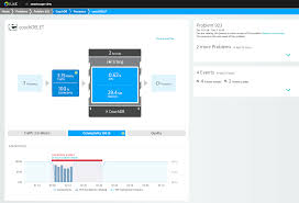 detecting network errors and their impact on services dynatrace blog