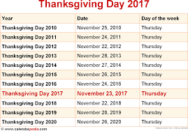 thanksgiving usa when is thanksgiving day 2017 u0026 2018 dates of thanksgiving day