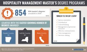 Onet Online Resume by Masters In Hospitality Management Online Hospitality Masters