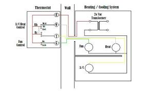 thermostat wiring instructions on how to do it yourself