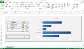Creating Templates In Excel Creating Excel Dashboard Scroll Bar Excel Dashboard