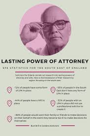 What Is The Power Of Attorney by Solicitors For Elderly Statistics Lasting Power Of Attorney