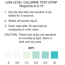test strips labtek services