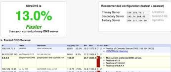 Download Linux Dns Server Software by 5 Utilities For Changing Dns Servers In Windows Reviewed