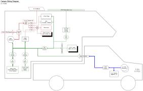 cougar floor plans cougar rv wiring diagrams wiring diagram schemes