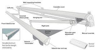 Awning Arms Retractable Awnings Davison Saginaw U0026 Flint Mi D U0026w Windows