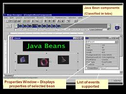 java beans ppt video online download