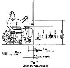Ada Kitchen Design Ada Knee Space At Lavatory Disabilityaccess Bathroomdesign Ada