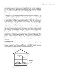 basement ventilation system cost hvac system cost minitoncost with hvac system cost fabulous