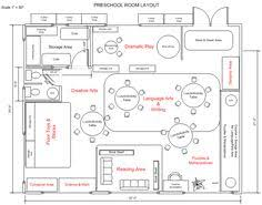 Designing A Preschool Classroom Floor Plan Preschool Paint Color Palette Created For A Client Who Runs A