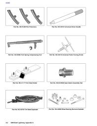 buell 2006 xb12s pdf flipbook