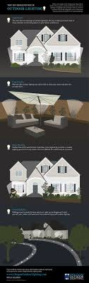 outdoor lighting portland oregon pin by sam from portland on luxury homes pinterest outdoor