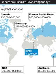 Russia And The Former Soviet by Haaretz Com A Special Haaretz Interactive Project Marking 25