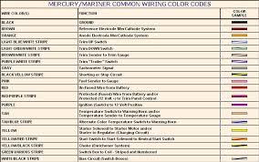 mercury wiring color codes mercury wiring diagrams collection