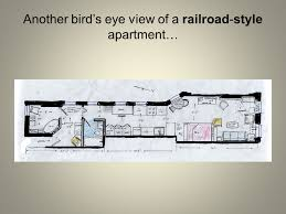 railroad style apartment floor plan new york city laundry day on the lower east side ppt download
