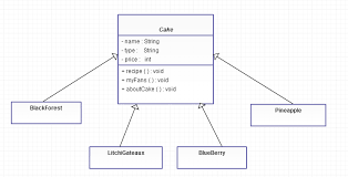 factory pattern in java with exle factory pattern exle in java