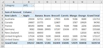 how to update pivot table pivot chart in excel easy excel tutorial