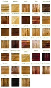 Interior Wood Stain Colors Different Kinds Of Wood Finishings And Very Useful Wood Floors