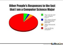 Funny Science Memes - computer science by sa3ed21 meme center