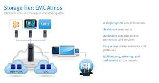atmos cloud storage big data emc