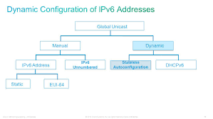 regional cisco networking academy conference ppt download
