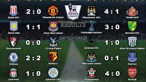 epl table fixtures results and top scorer english premier league results table 26 12 2015 youtube