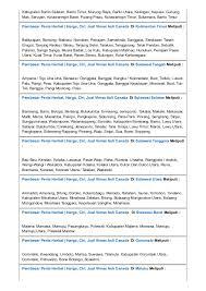 jual vimax asli di soppeng 081515432666 agen vimax soppeng www