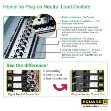 square d homeline 100 20 space 40 circuit indoor breaker