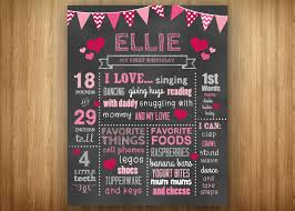 lexus amanda weight valentines day 1st birthday printable chalkboard poster hearts