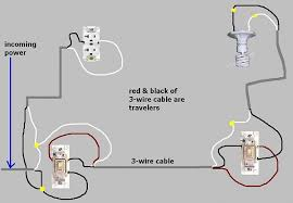 single switch wiring diagram diagrams wiring diagram schematic