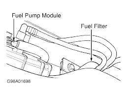 dodge durango fuel filter dodge caravan questions i replaced fuel and car still wont