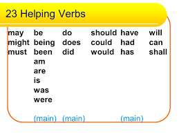 verbs it u0027s what you do ppt video online download