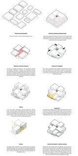 21 best diagramas images on pinterest architecture architecture