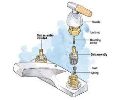 bathroom sink handle replacement replacing bathroom faucet step 8 replacing bathroom faucet d ridit co