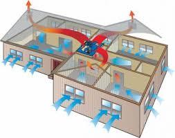 diy whole house fan installing a whole house attic fan