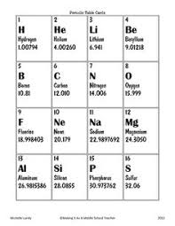 periodic table packet 1 answer key astronomy periodic table assignment key absentee notes and lesson