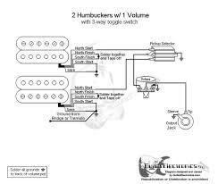 pickup question telecaster guitar forum