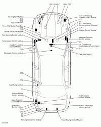 2004 xj8 engine diagram wiring diagrams discernir net