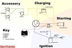 tractor alternator wiring diagram wiring diagram byblank